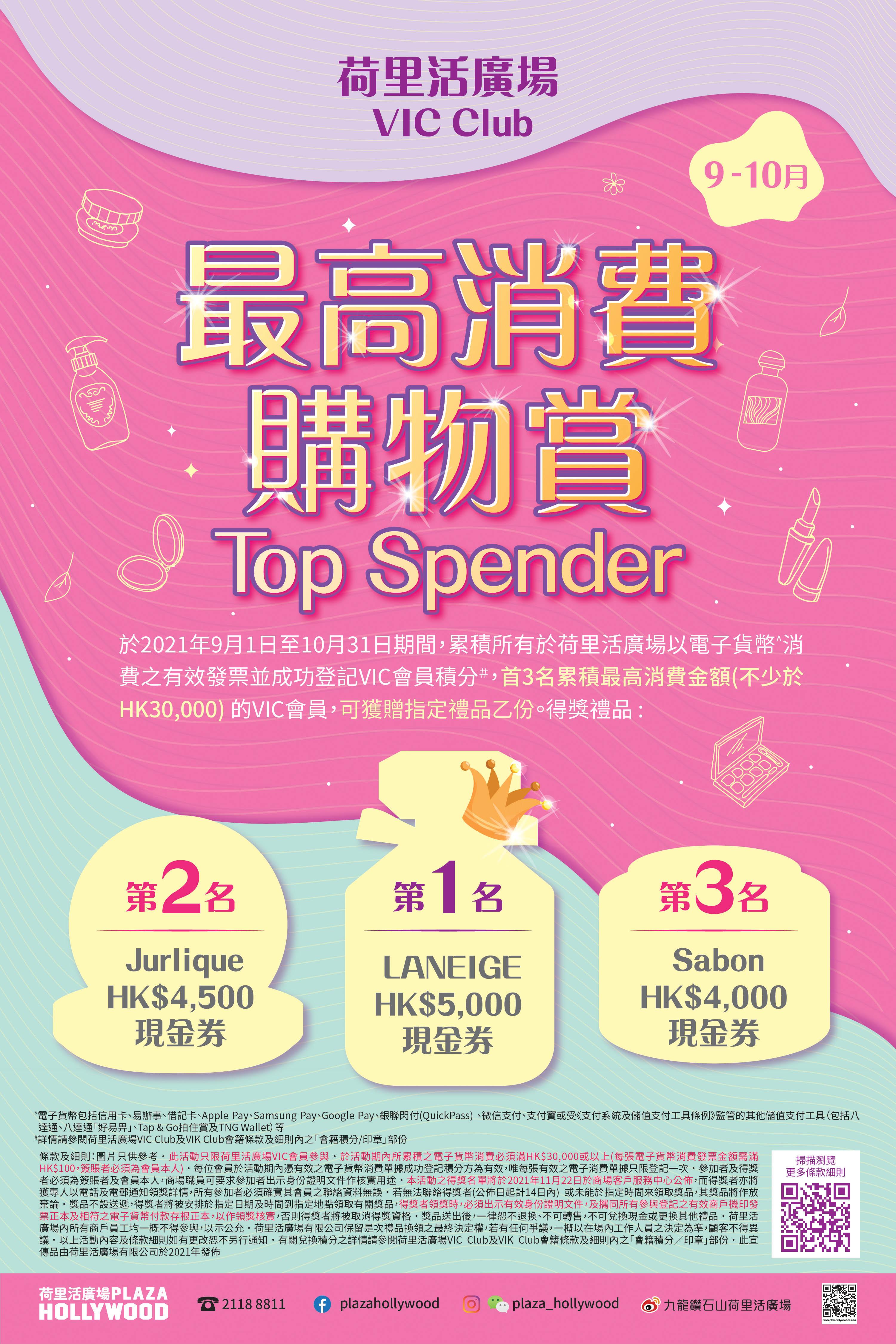 VIC Highest Spending Program (Sept - Oct)