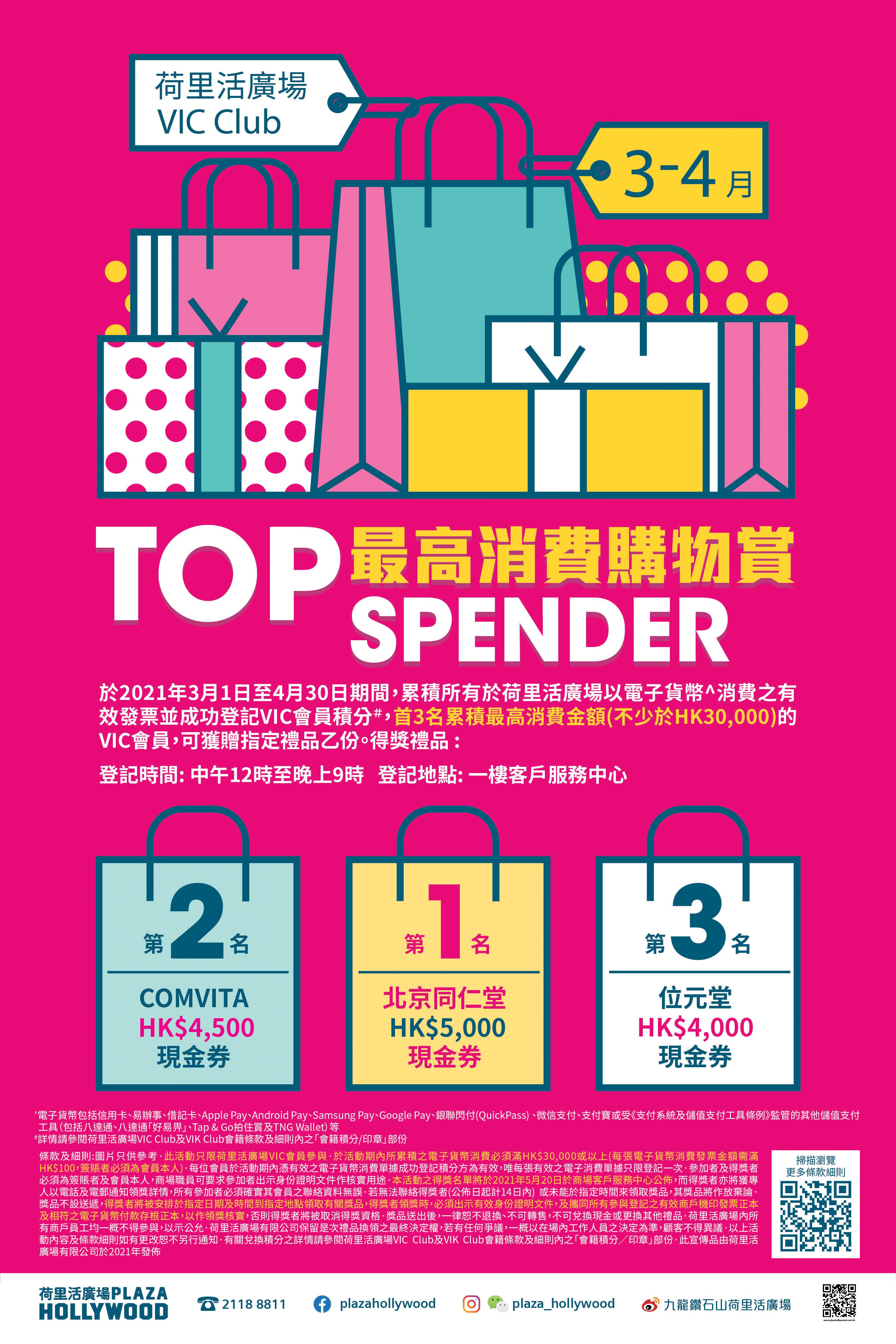 VIC Highest Spending Program (Mar-Apr)