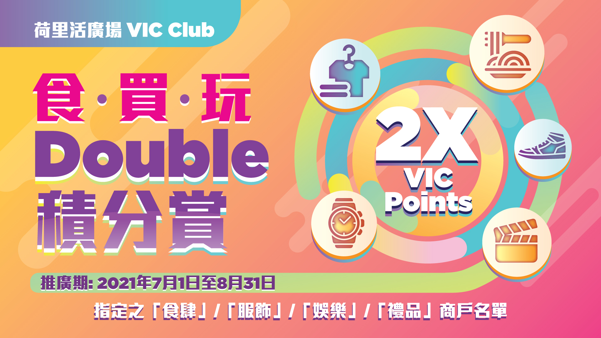VIC Double Rewards (Jul - Aug) - Tenant List